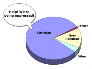 r_1228782114_oppressedchristians-300x224